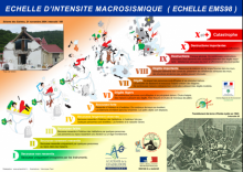 ECHELLE D INTENSITE MACROSISMIQUE EMS98.png