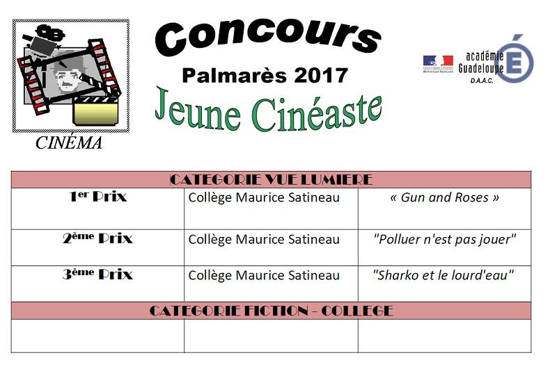 Palmarès CJC page 1