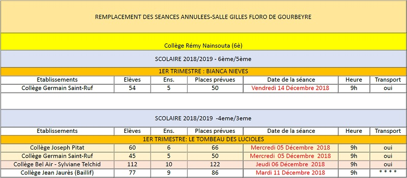 Planning Salle Gilles Floro