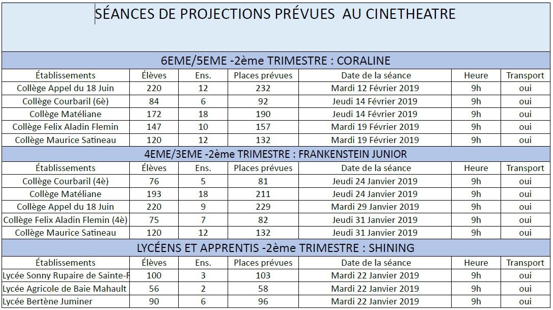 Planning pour le ciné-théâtre de Lamentin