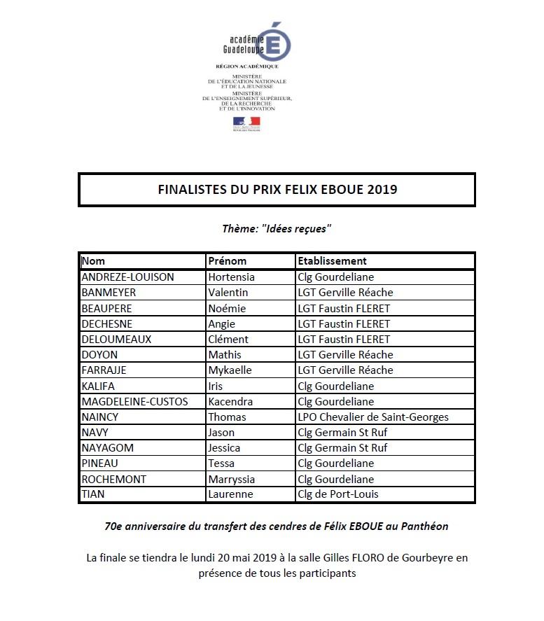 Liste des finalistes 2019